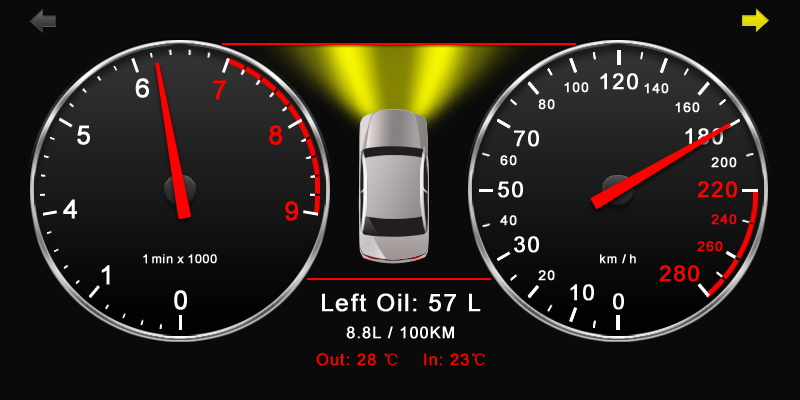 2.2 icar dashboard